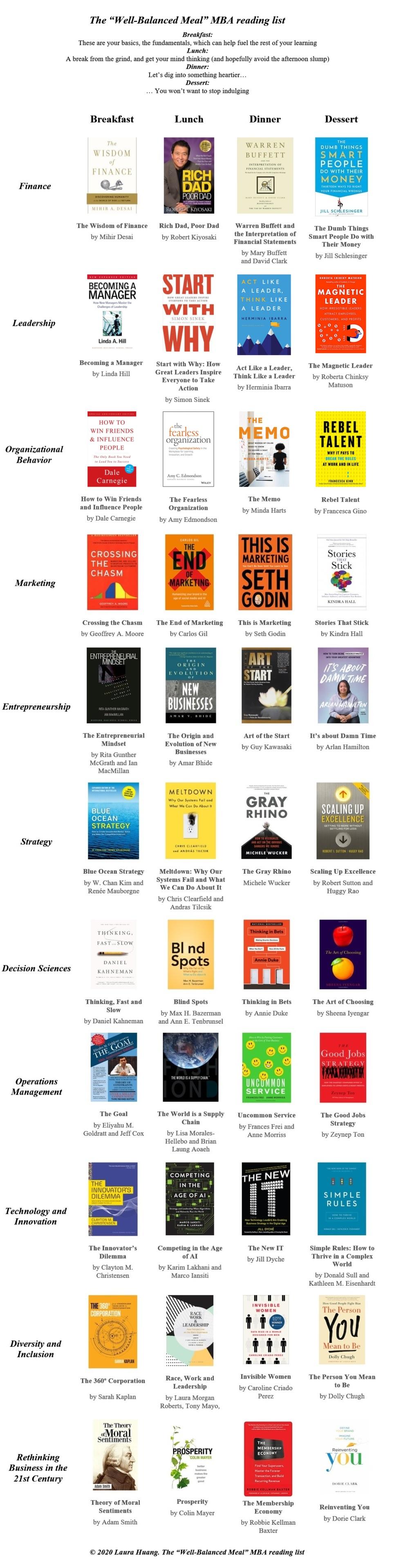 Book list 2020 - FINAL